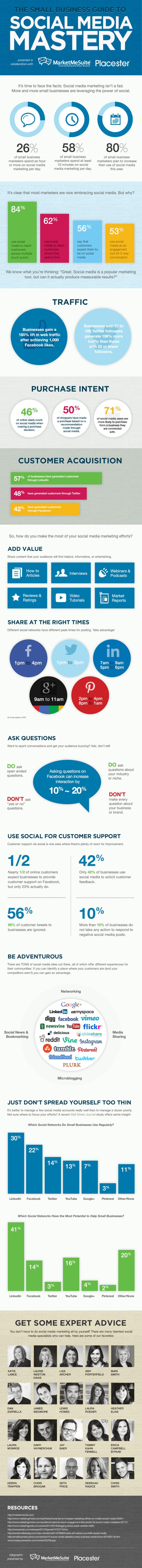 PME suisse romande - Guide medias sociaux