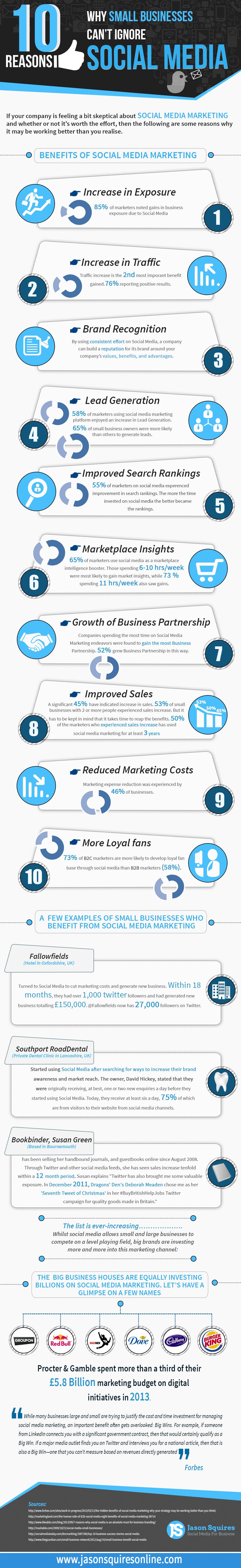 Infographie PME romandes reseaux sociaux