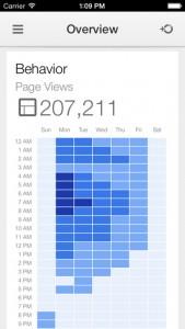 Google Analytics App Store 2