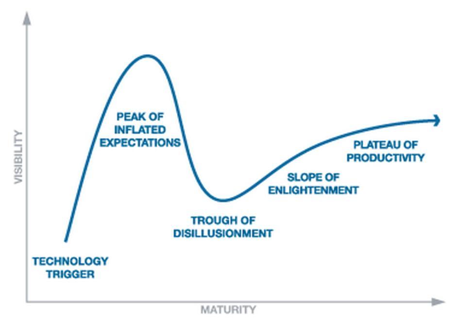 Termes mode E-marketing Inforgraphie
