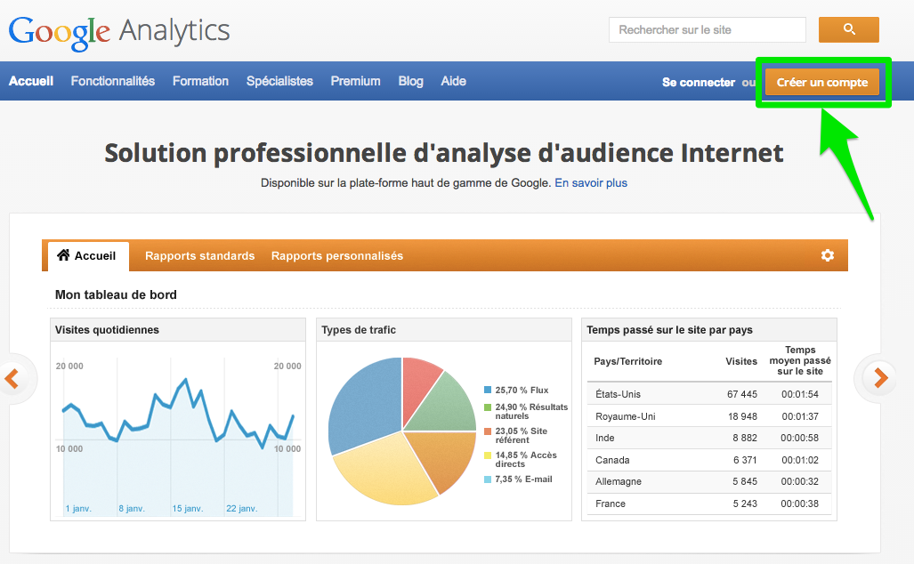 google analytics comment cr er un compte et l 39 installer guide tape 1. Black Bedroom Furniture Sets. Home Design Ideas