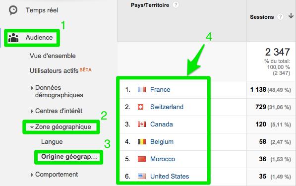 Google Analytics - Audience - Origine géographique