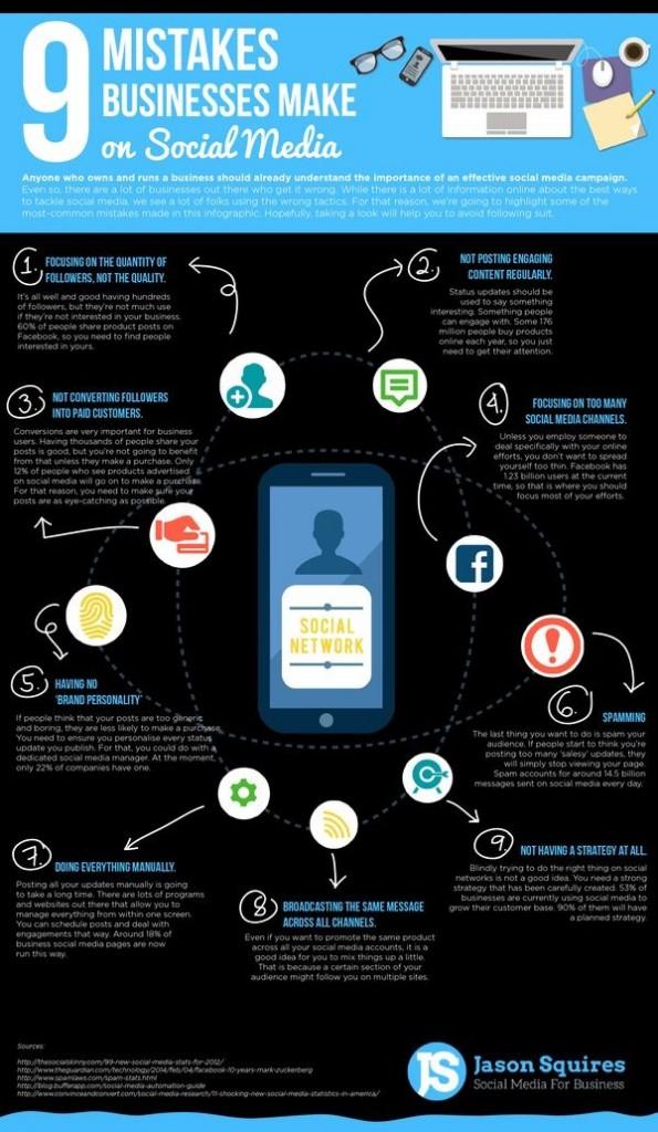 9 erreurs réseaux sociaux Infographie