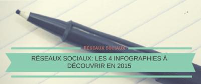 Réseaux sociaux: Les 4 infographies à découvrir en 2015