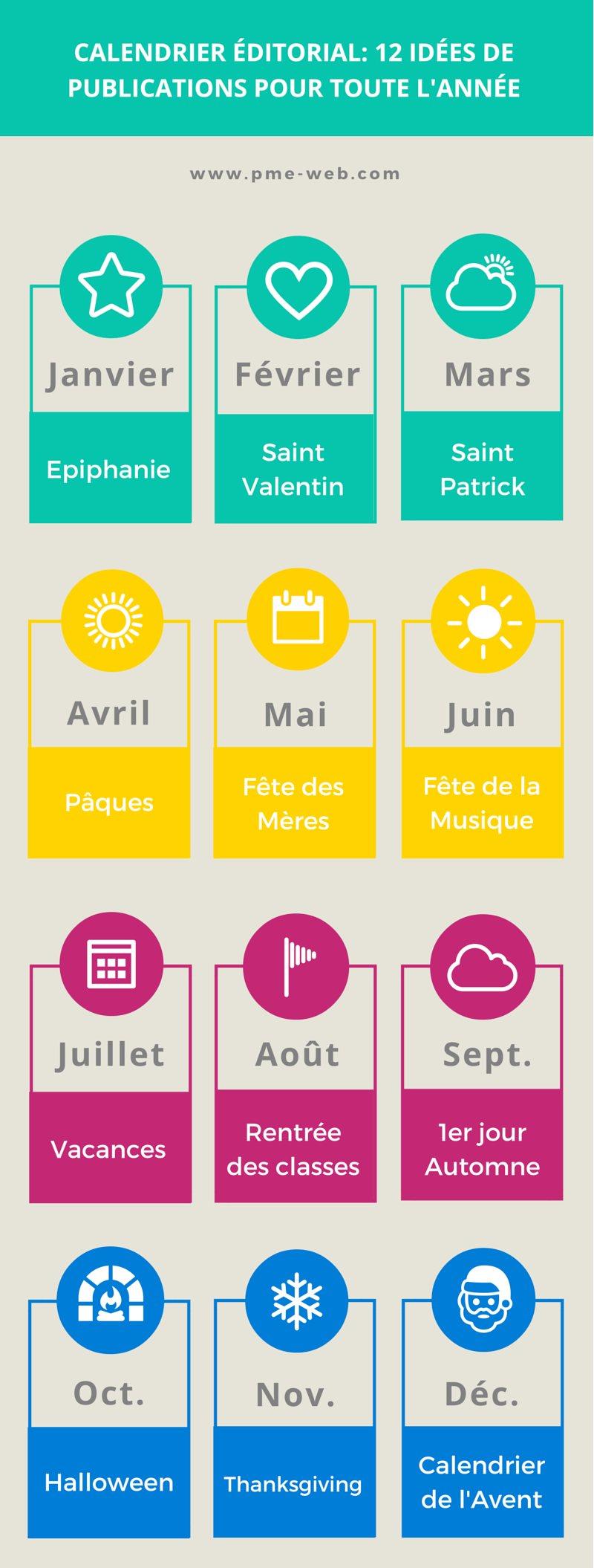Calendrier Editorial Idées pour l'année Infographie