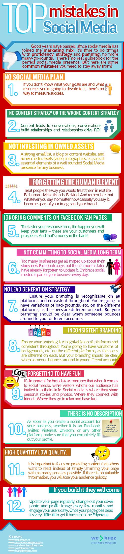12 erreur réseaux sociaux Infographie
