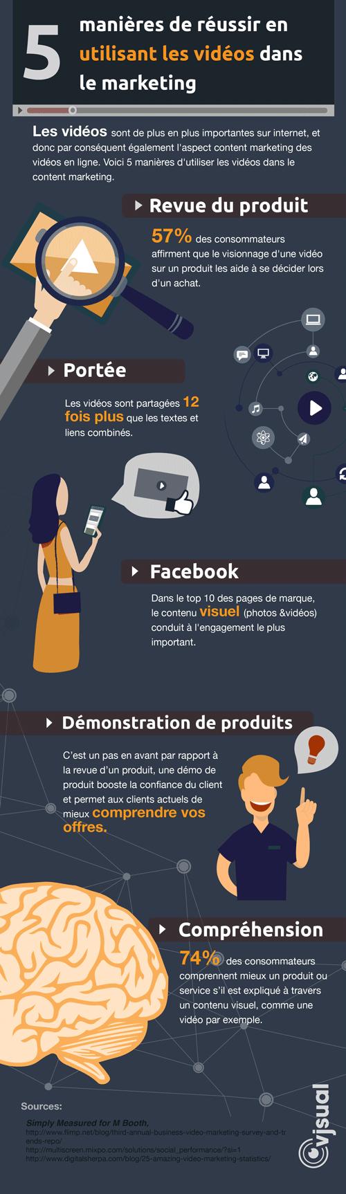 5-manières-réussir-vidéos-marketing-infographie