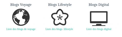 liste blogs suisse romand