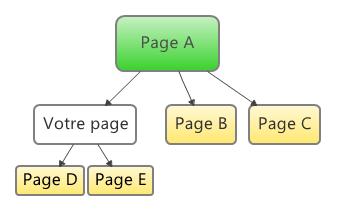 cocitation-linking
