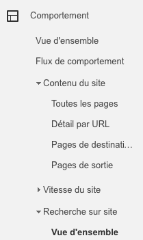 comportement google analytics vue d'ensemble
