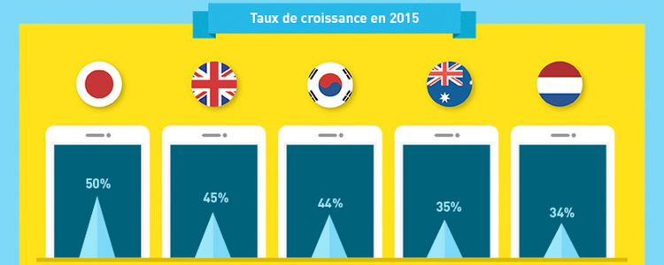 mcommerce-infographie-titre.png