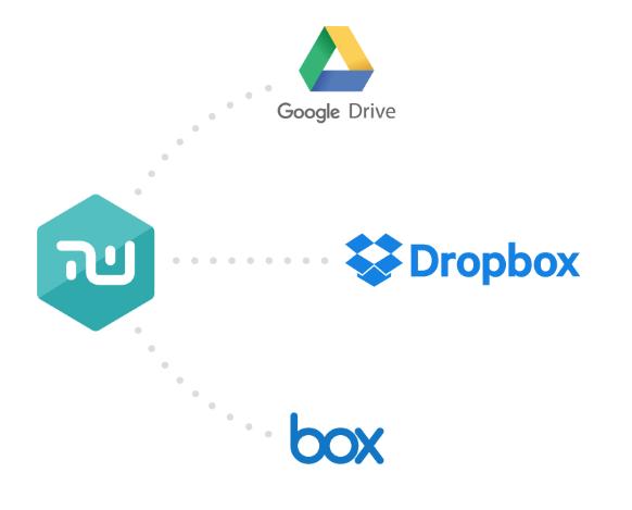 Integration Dropbox