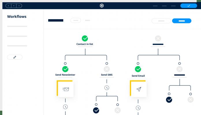 Marketing-Automation-sendinblue