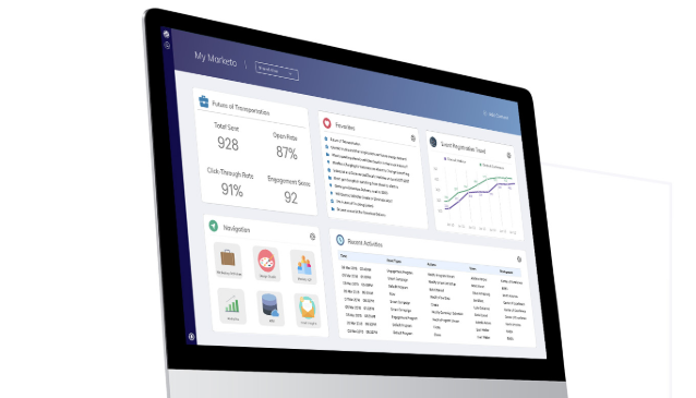 Marketo logiciel marketing