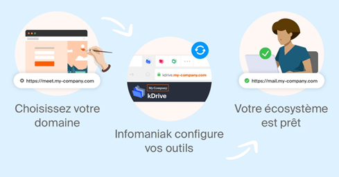 myKsuite alternative à GSuite