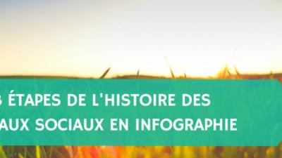 Les-3-grandes-étapes-de-lhistoire-des-réseaux-sociaux-en-infographie-Titre.png