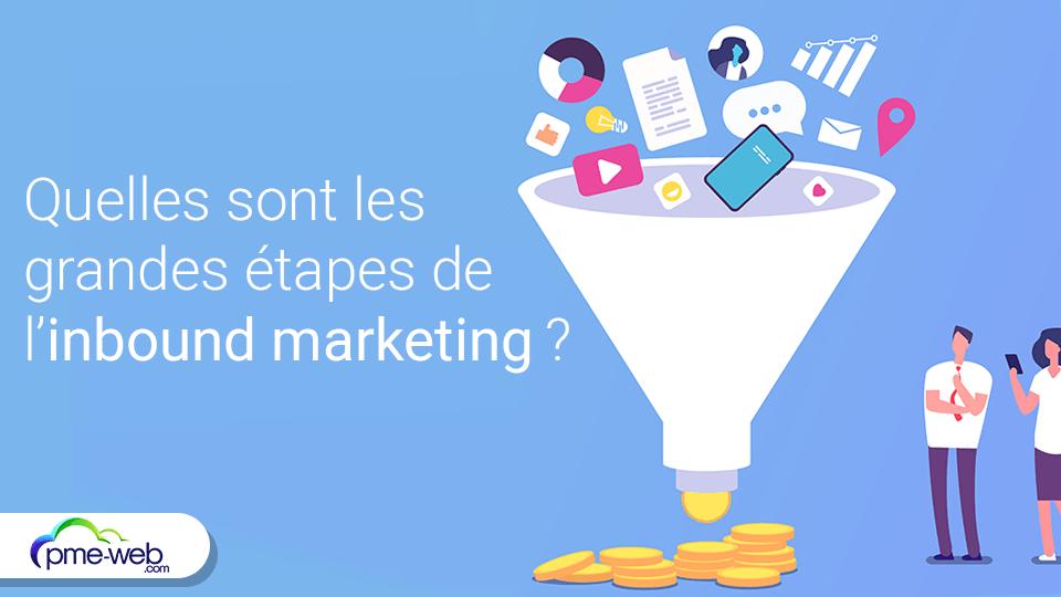 etapes-inbound-marketing.png