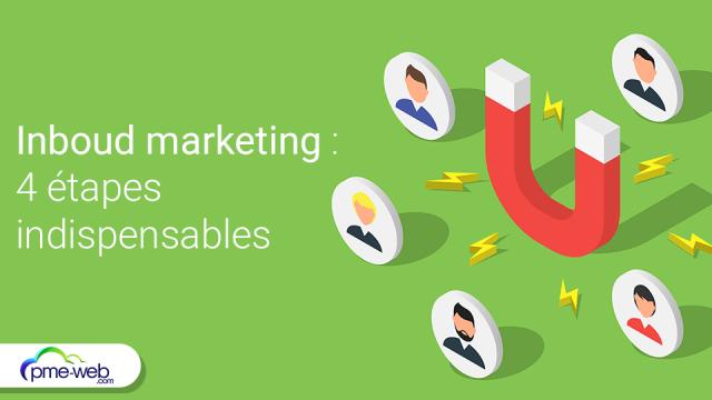 inbound-marketing-etapes.png
